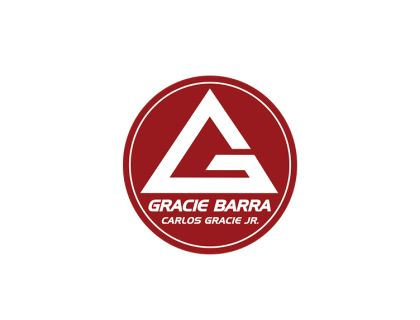Gracie Barra Colombo